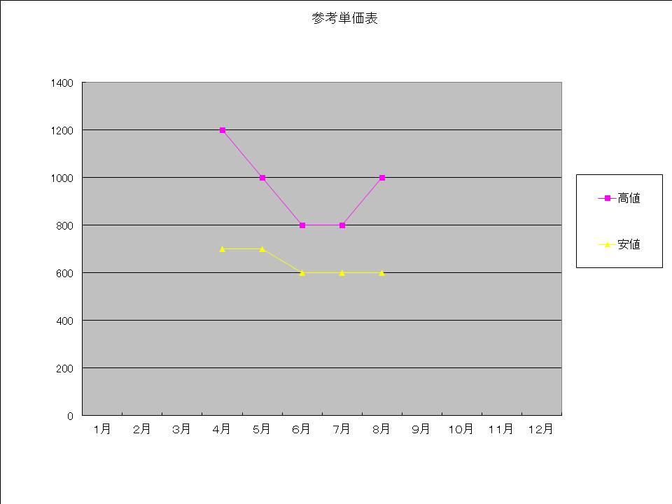 55.キワダ鮪(きわだまぐろ)大型巻網船