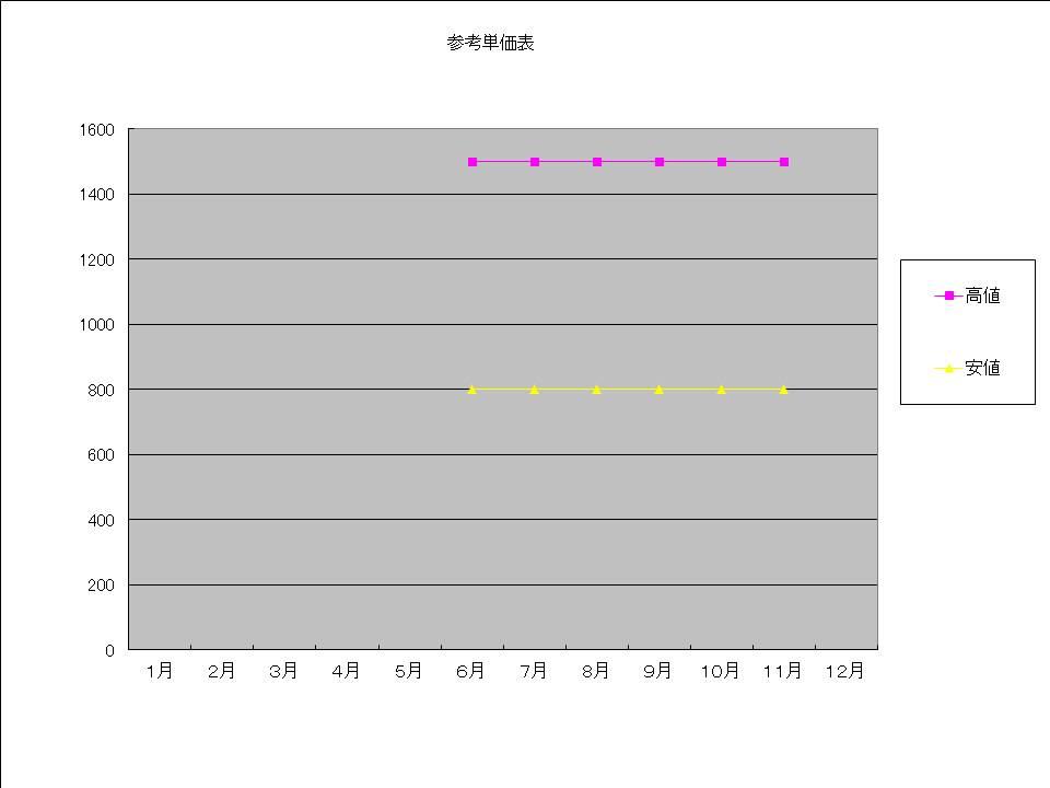 41.太刀魚(たちうお)小型船